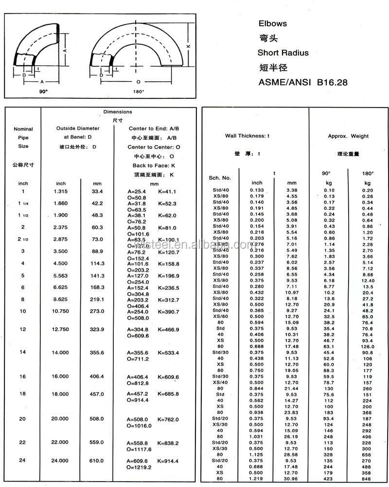 5d 45 Grau De Tuyaux En Acier Au Carbone Raccord Coude