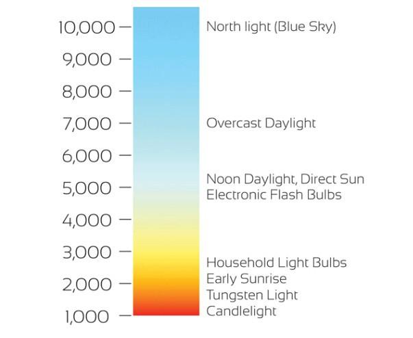 중국 공장 저렴한 가격 모두 태양 LED 거리 조명 야외 고정물을 15w ...