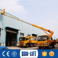 Mast Aerial Working Man Platform Lift, Single Man Lift
