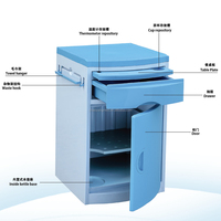 CY-H811 ABS used hospital furniture,used hospital cabinets,hospital storage cabinet