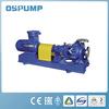Fluoro plastic--lined centrifugal pumps