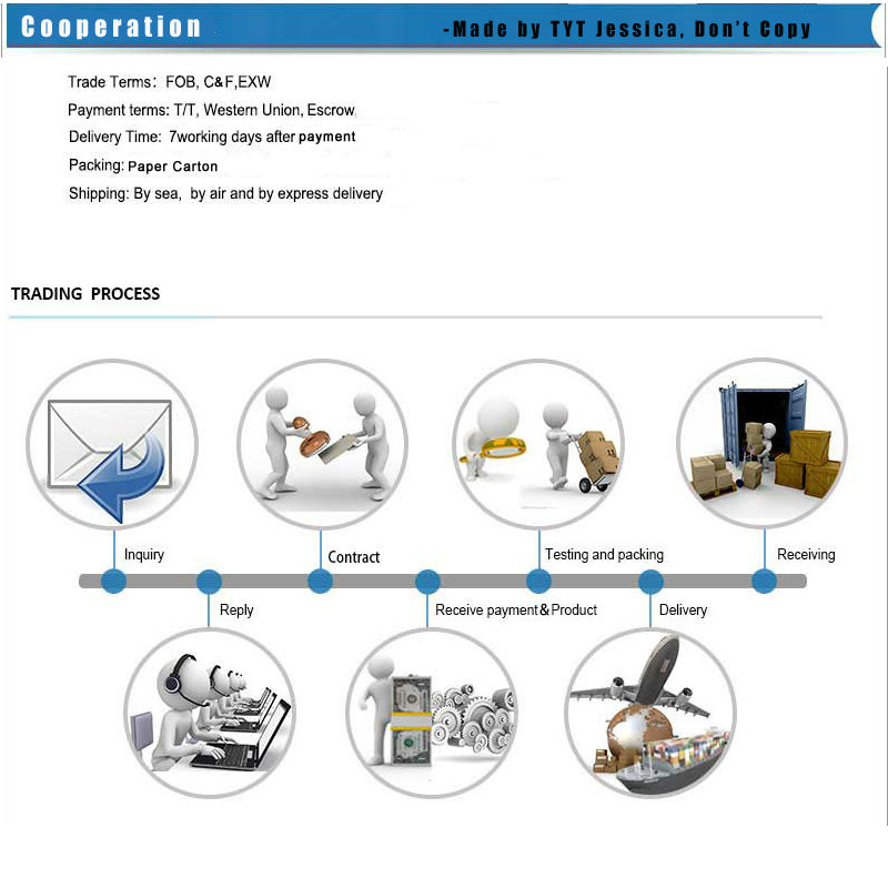 Taiyito Domotics Smart House Home Automation Kit Smart