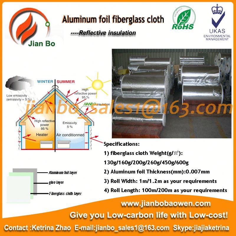 papel de aluminio laminado de fibra de vidrio plástico de calor la energía de ahorro de material
