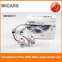 2014 Innovative Design Auto Smart Can LED headlight