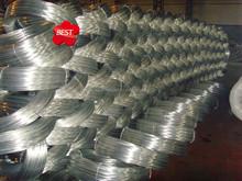 electric galvanized wire to kenya market