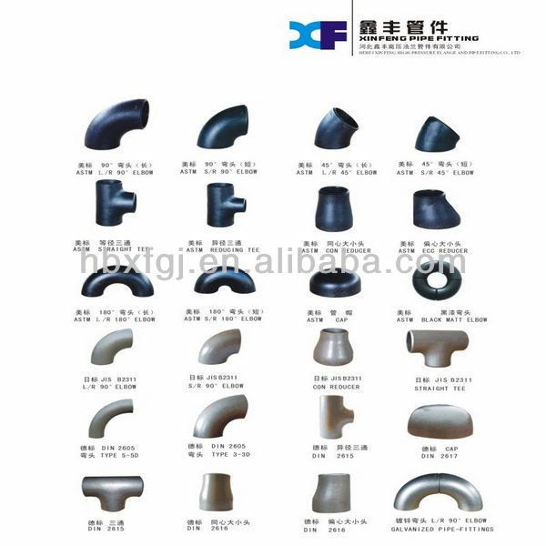 Pipe fitting names and parts buy pipe fitting names and for A bathroom item that starts with p
