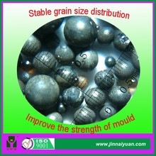 Molding Sand Used for Shell Mold Casting