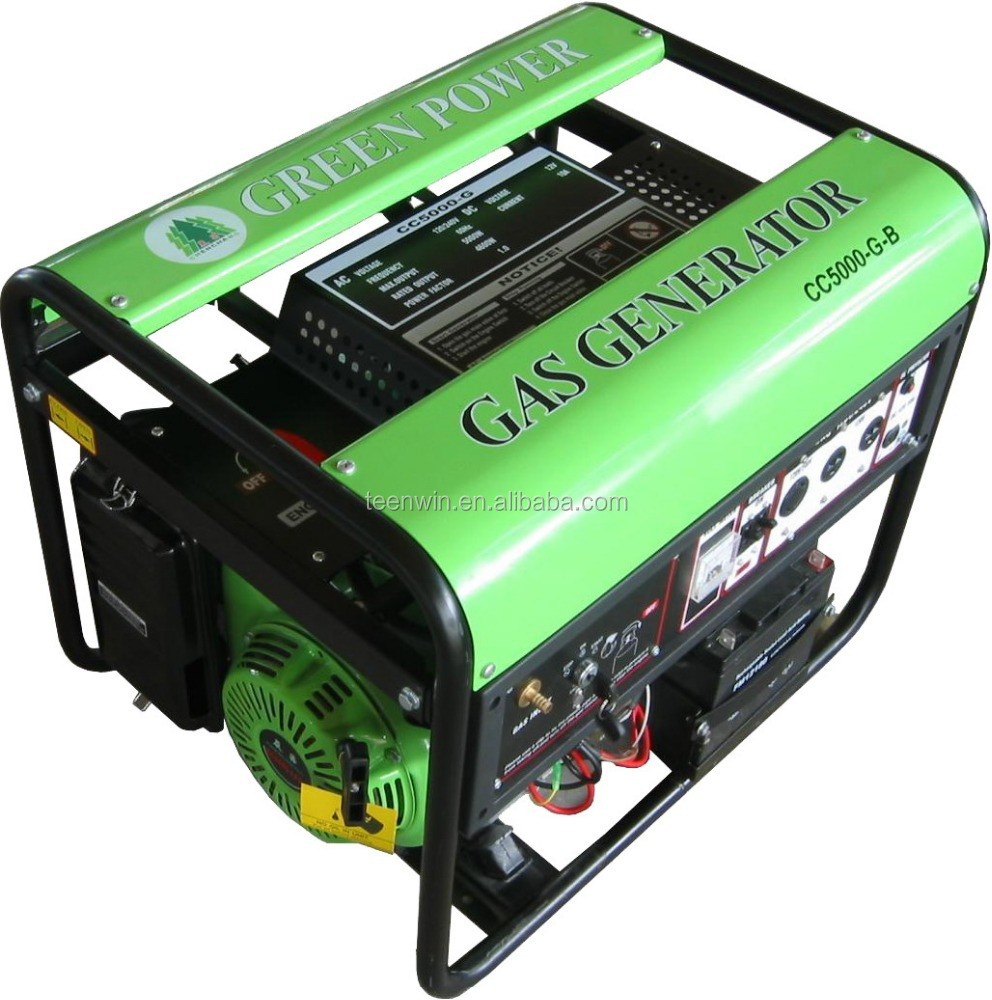 Pin Methane Gas Generators For Home Images To Pinterest Ettes Power Sewage Engine Generator Set Ranging From 20kw