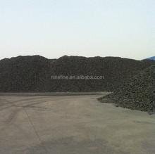 metallurgical coke and coal