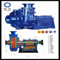 YQ mining &building material type high-pressure centrifugal sand slurry pump for sale