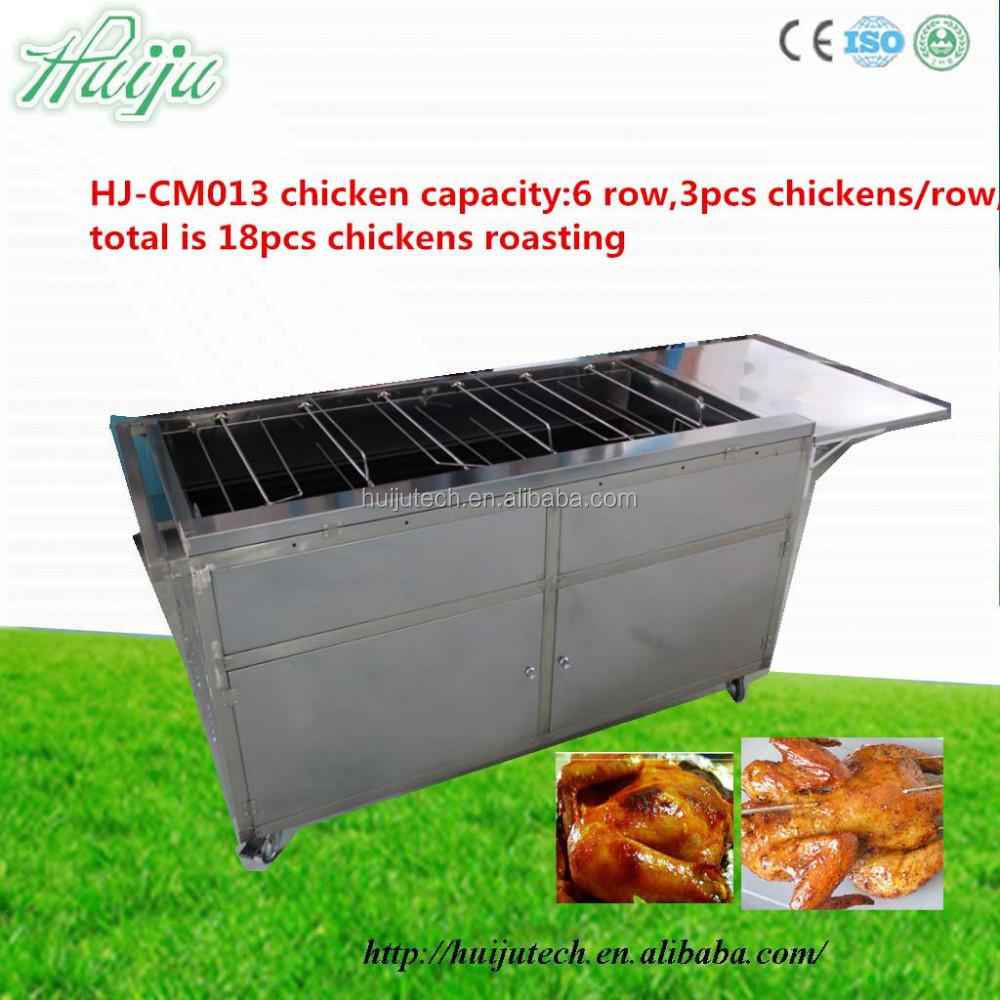 roaster chicken machine