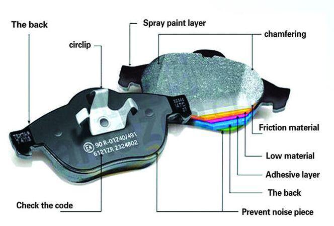 Brake Pad And Lining : Car brake lining pad glue ceramic pads oem