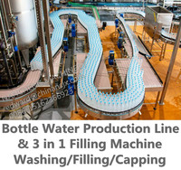 Full Automatic Complete Mineral Water Filling and Packing System