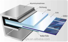 solar energy 75w solar panel price,sunpower solar panel price,solar panel price