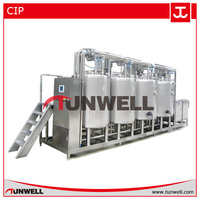 CIP Cleaning system/CIP