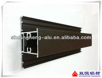 Sash mullion mould for window and door profile
