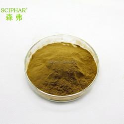 White Willow Bark Extract powder/Salicin/GMP Manufacturer