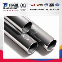 China galvanized steel pipe for greenhouse frame supplier