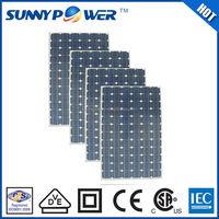 Monocrystalline Silicon import solar panels