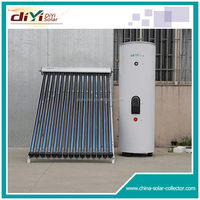 Use enjoyably water heater system for apartment