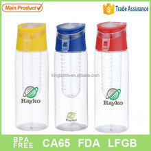 Gift industrial use and plastic nutrition plastic bottle
