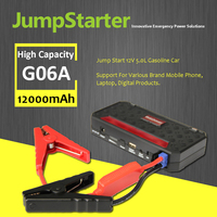 2015 Rechargeable Multifunction Jump Starter Car Emergency Starter Charger Booster Batteries