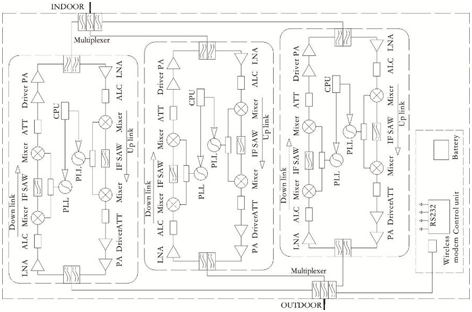 pioneer dvd player car stereo wiring diagram panasonic