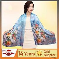 battery heated shawl