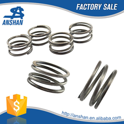 China high quality new design reasonable price oem garage door spring replacement cost