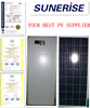 Factory direct sale PV panel 130W Poly Solar Panel in China with low price