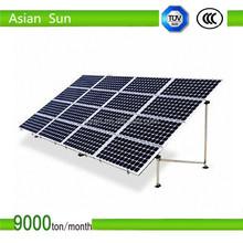 recently solar energy mounting brackets