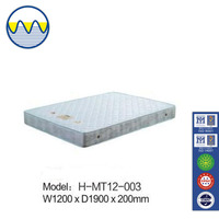 20 years experienced china supplier mattress for hospital bed