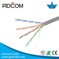 utp cat5e cable lan cable 4pr 24awg ul listed cat5e cable ce rohs factory price cat5e high speed cat5e utp
