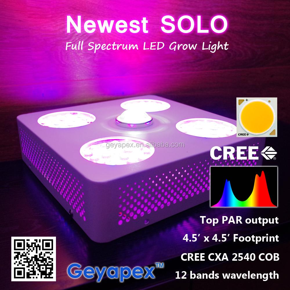 cob led grow light 1000w full spectrum lamp buy cob led grow light. Black Bedroom Furniture Sets. Home Design Ideas