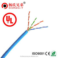 Factory supply Lan cable cat5e utp bc 24awg on sale sell