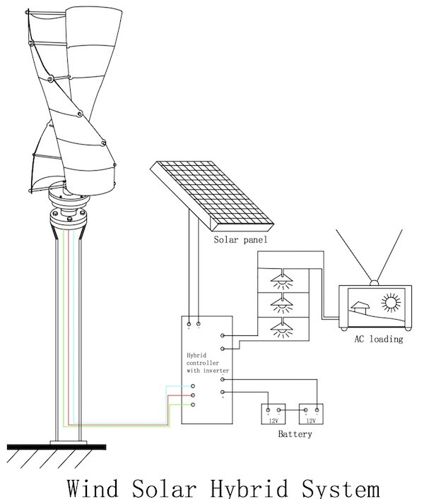 hot sale  100w vertical axis helical wind turbine for sale