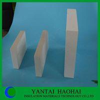 microporous calcium thermo insulate silicate/silikate board/sheet/bricks/block/slab/silicate base panel