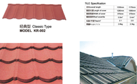 Classic design Stone-Coated Metal Roofing Tile