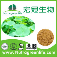 Natural Lotus Leaf Extract
