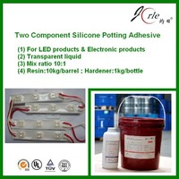 two-part silicone potting for LED