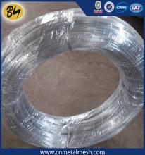 Panama Market 14 gauge Galvanized Iron Wire