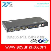 Good quality HDMI matrix low price