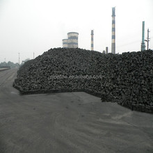 Hot sale foundry coke with different size