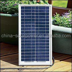 10watt SolarPanel