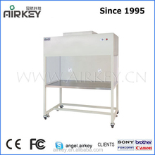 Vertical Laminar Flow Clean Benches for cleanroom