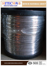 high quality zibo hitech hastelloy c-22 wire mesh with competitive advantage