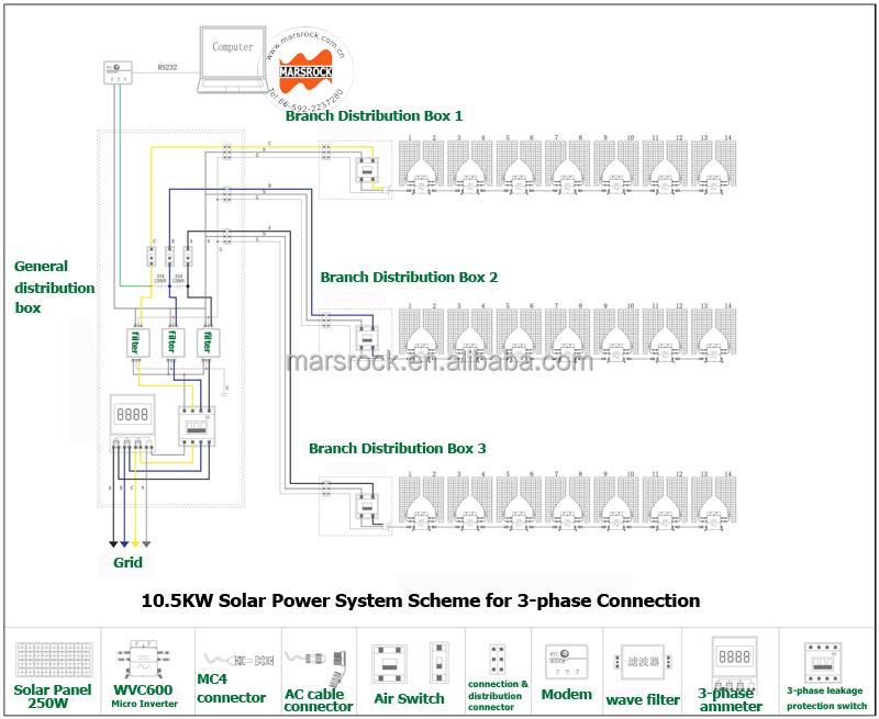 rtu wiring diagram solar system rtu free engine image for user manual