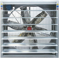 axial fan for green house