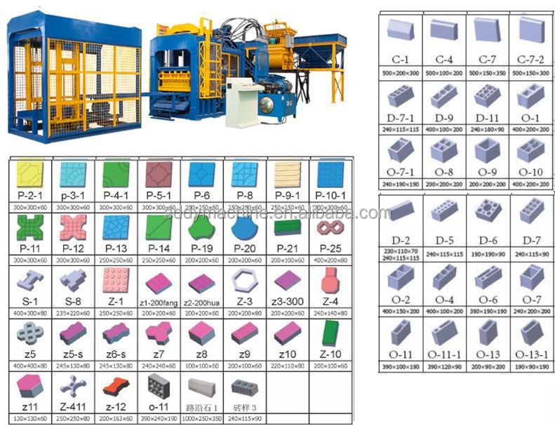 full automatic mobile cement hollow block making machine