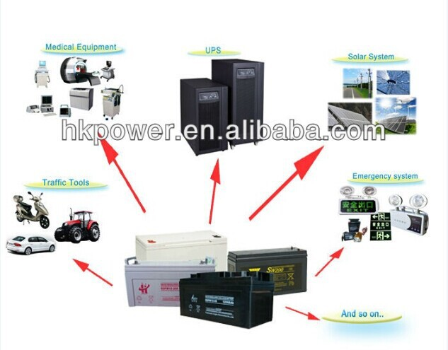 2014 Top Brand price 12v 150ah dry batteries for ups